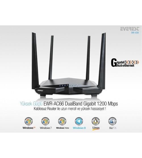 Everest EWR-AC66 802.11ac Dual-Band 1200Mbps Accesspoint